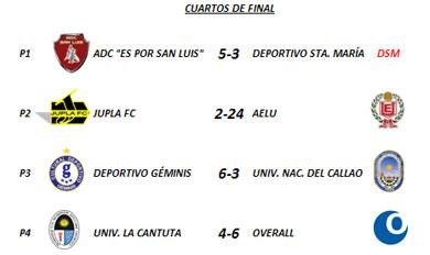 Cuartos de Final - Torneo Apertura
