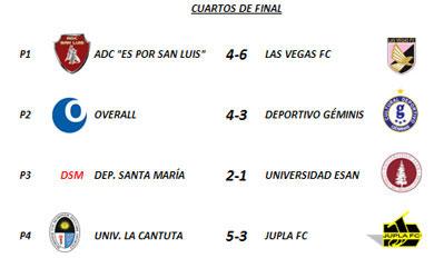 Cuartos de Final - Torneo Clausura
