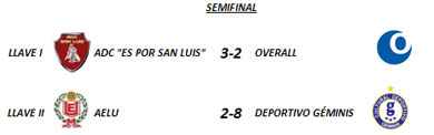 Semifinales - Torneo Apertura