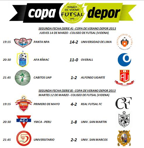 Resultados_Fecha2_CopaDepor