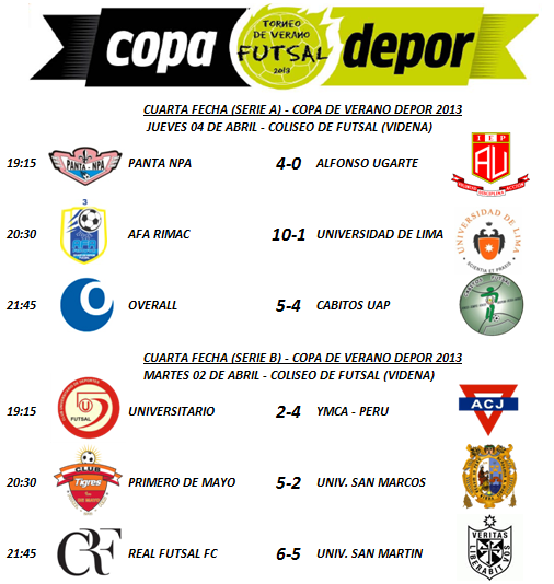 Resultados - Fecha 4 (Copa Depor 2013)
