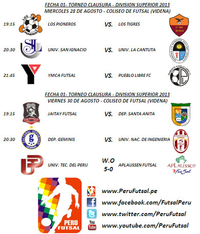Programación - Fecha 1 (Clausura - División Superior 2013)