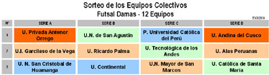Sorteo Universiada 2014 - Series - Futsal - Damas
