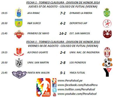 Resultados - Fecha 1 - Torneo Clausura - Div. Honor 2014