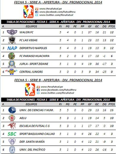 Tabla de Posiciones - Fecha 5 - T. Apertura - División Promocional 2014