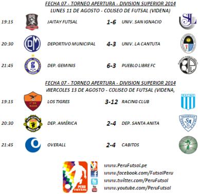 Resultados - Fecha 7 - Apertura - División Superior 2014