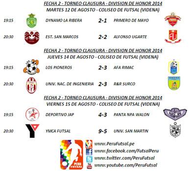 Resultados - Fecha 2 - Clausura - División de Honor 2014