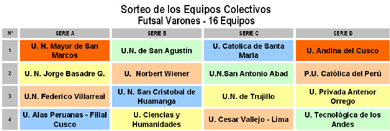 Sorteo Universiada 2014 - Series - Futsal - Varones