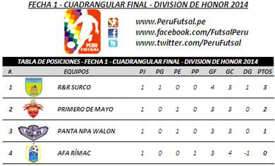 Tabla de Posiciones - Fecha 1 - Cuadrangular Final - División de Honor 2014