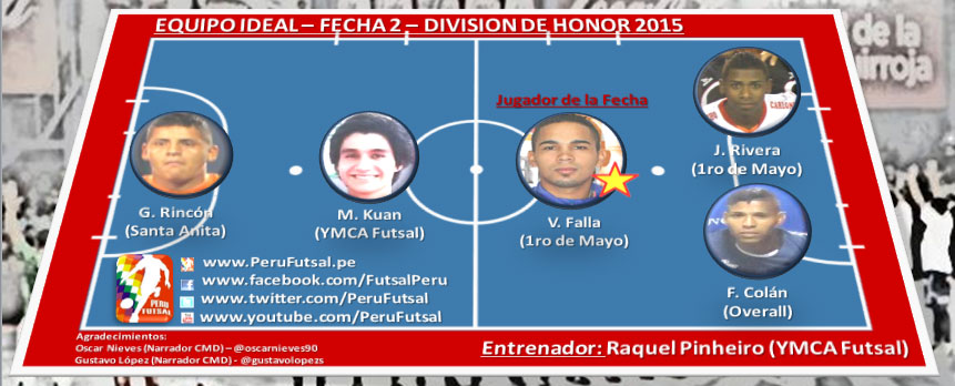 Equipo Ideal - Fecha 2 - División de Honor 2015
