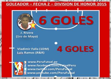 Goleador - Fecha 2 - División de Honor 2015
