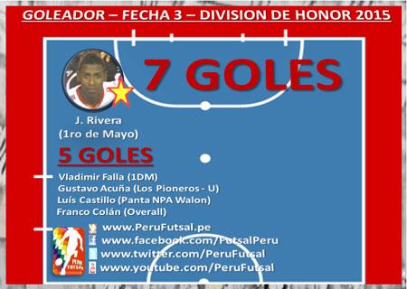 Goleador - Fecha 3 - División de Honor 2015