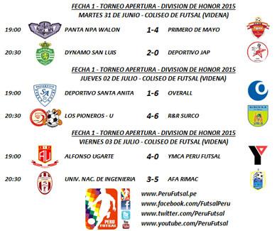 Resultados - Fecha 1 - División de Honor 2015