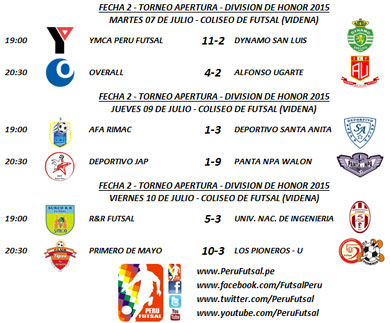 Resultados - Fecha 2 - División de Honor 2015