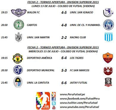 Resultados - Fecha 2 - Apertura - División Superior 2015