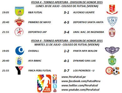 Resultados - Fecha 4 - División de Honor 2015