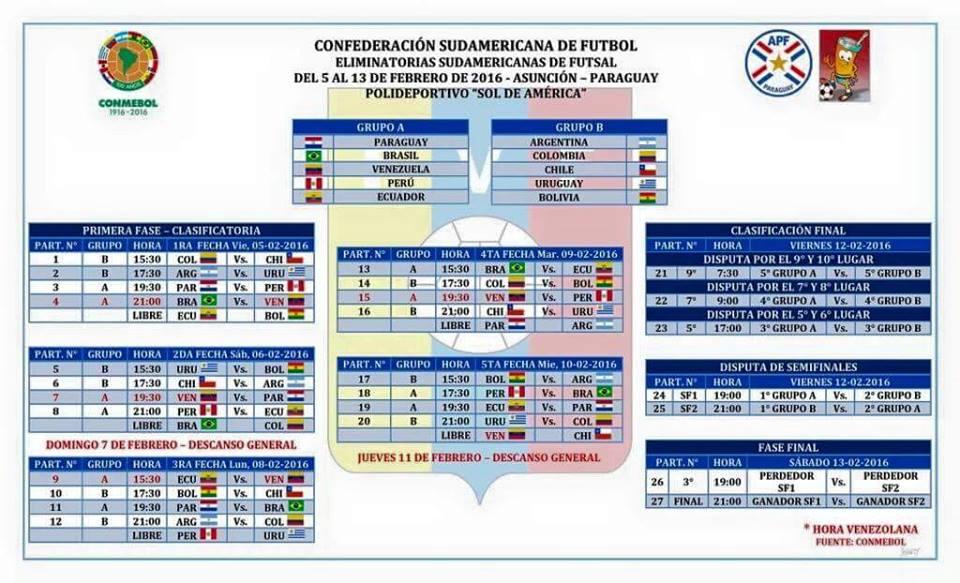 Programación - Fixture - Eliminatorias Colombia 2016