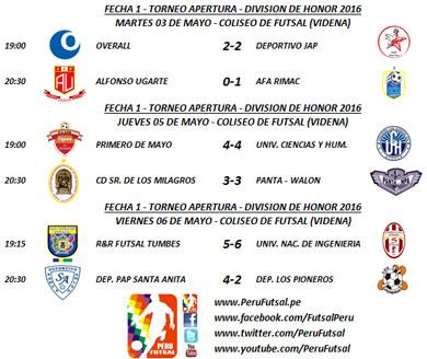 Resultados - Fecha 1 - Apertura - División de Honor 2016