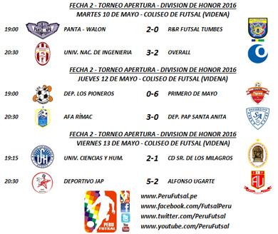 Resultados - Fecha 2 - Apertura - División de Honor 2016
