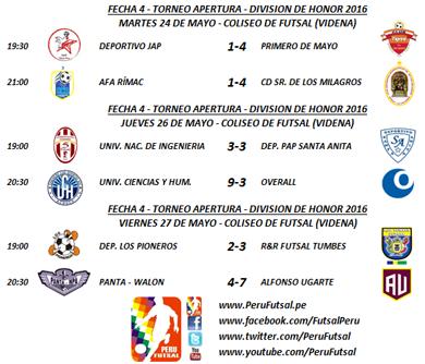 Resultados - Fecha 4 - Apertura - División de Honor 2016