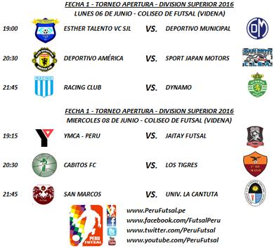 Programación - Fecha 1 - Apertura - División Superior 2016
