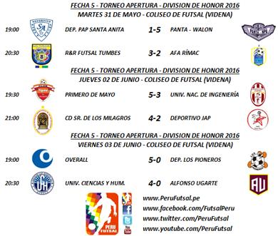 Resultados - Fecha 5 - Apertura - División de Honor 2016