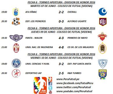 Resultados - Fecha 6 - Apertura - División de Honor 2016