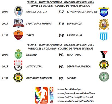 Resultados - Fecha 6 - Apertura - División Superior 2016