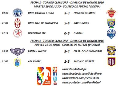 Resultados - Fecha 1 - Clausura - División de Honor 2016