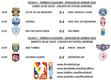 Resultados - Fecha 2 - Clausura - División de Honor 2016
