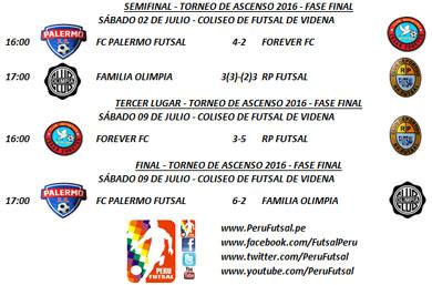 Resultados - Semifinales y Final - Fase Final - Torneo de Ascenso 2016