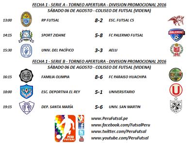 Resultados - Fecha 1 - Apertura - División Promocional 2016