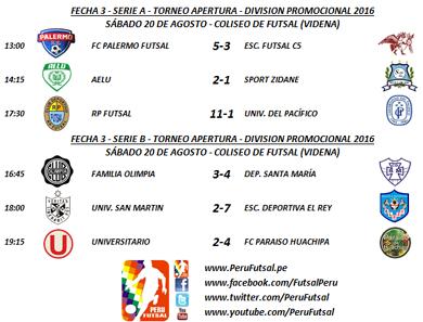 Resultados - Fecha 3 - Apertura - División Promocional 2016