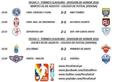 Resultados - Fecha 3 - Clausura - División de Honor 2016
