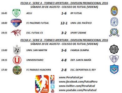 Resultados - Fecha 4 - Apertura - División Promocional 2016