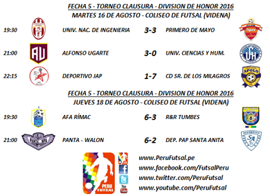 Resultados - Fecha 5 - Clausura - División de Honor 2016