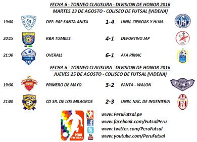 Resultados - Fecha 6 - Clausura - División de Honor 2016