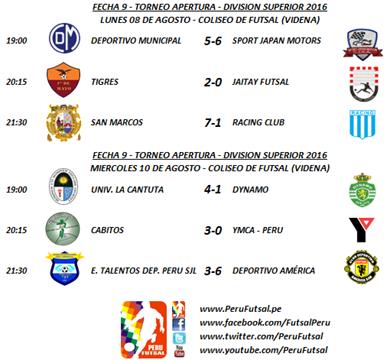 Resultados - Fecha 9 - Apertura - División Superior 2016