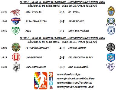 Resultados - Fecha 1 - Clausura - División Promocional 2016