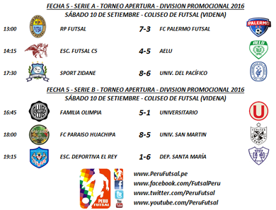 Resultados - Fecha 5 - Apertura - División Promocional 2016