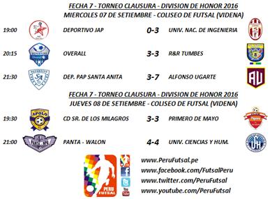 Resultados - Fecha 7 - Clausura - División de Honor 2016