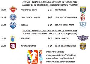 Resultados - Fecha 8 - Clausura - División de Honor 2016