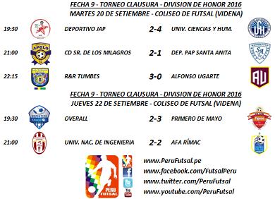 Resultados - Fecha 9 - Clausura - División de Honor 2016