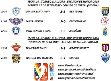 Resultados - Fecha 10 - Clausura - División de Honor 2016