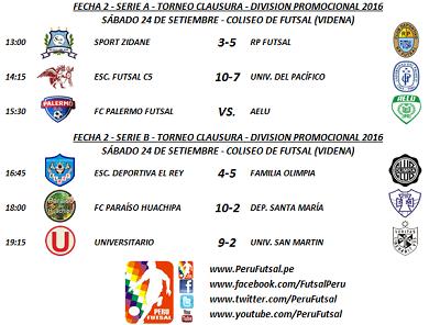 Resultados - Fecha 2 - Clausura - División Promocional 2016