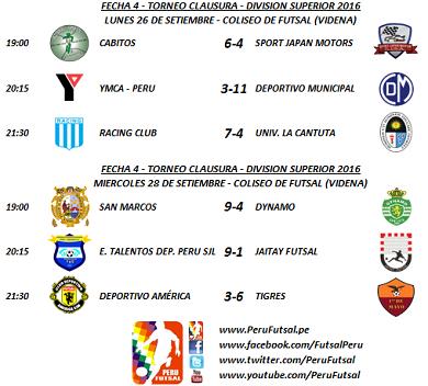 Resultados - Fecha 4 - Clausura - División Superior 2016