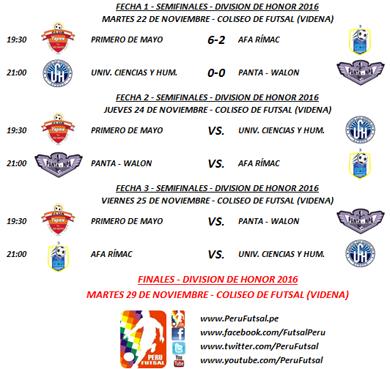 Resultados - Fecha 1 -Semifinales - División de Honor 2016
