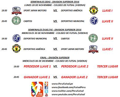 Programación - Semifinales - División Superior 2016