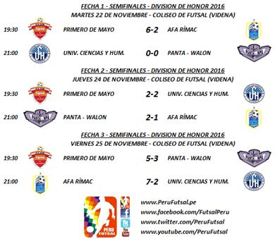 Resultados - Fecha 3 -Semifinales - División de Honor 2016