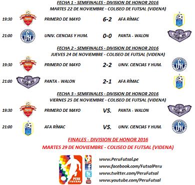 Resultados - Fecha 2 -Semifinales - División de Honor 2016